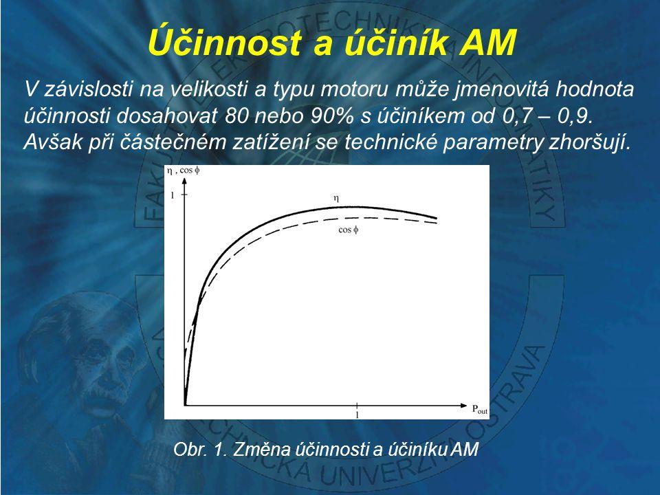Účinnost a účiník AM Obr. 1. Změna účinnosti a účiníku AM V závislosti na velikosti a typu motoru může jmenovitá hodnota účinnosti dosahovat 80 nebo 9