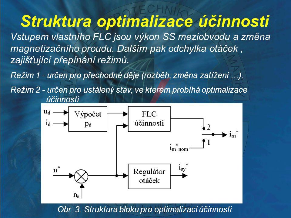 Struktura optimalizace účinnosti Obr. 3. Struktura bloku pro optimalizaci účinnosti Vstupem vlastního FLC jsou výkon SS meziobvodu a změna magnetizačn