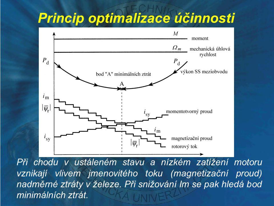 Rozložení jednotlivých ztrát Protože je rotorový tok snížen sníží se ztráty v železe a zvýší se ztráty v mědi.