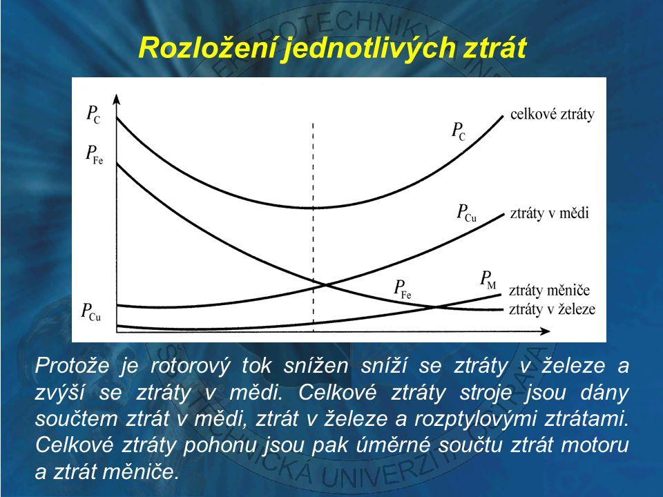 Rozložení jednotlivých ztrát Protože je rotorový tok snížen sníží se ztráty v železe a zvýší se ztráty v mědi. Celkové ztráty stroje jsou dány součtem