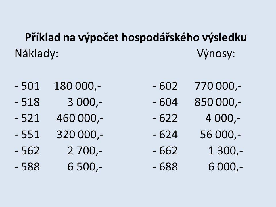 Příklad na výpočet hospodářského výsledku Náklady: Výnosy: - 501 180 000,-- 602 770 000,- - 518 3 000,-- 604 850 000,- - 521 460 000,-- 622 4 000,- - 551 320 000,-- 624 56 000,- - 562 2 700,-- 662 1 300,- - 588 6 500,-- 688 6 000,-