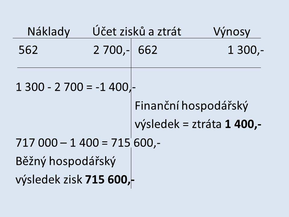 Náklady Účet zisků a ztrát Výnosy 562 2 700,- 662 1 300,- 1 300 - 2 700 = -1 400,- Finanční hospodářský výsledek = ztráta 1 400,- 717 000 – 1 400 = 715 600,- Běžný hospodářský výsledek zisk 715 600,-