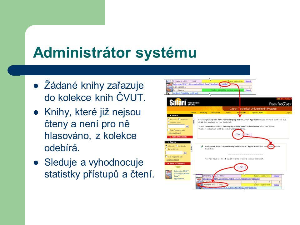 Administrátor systému Žádané knihy zařazuje do kolekce knih ČVUT. Knihy, které již nejsou čteny a není pro ně hlasováno, z kolekce odebírá. Sleduje a