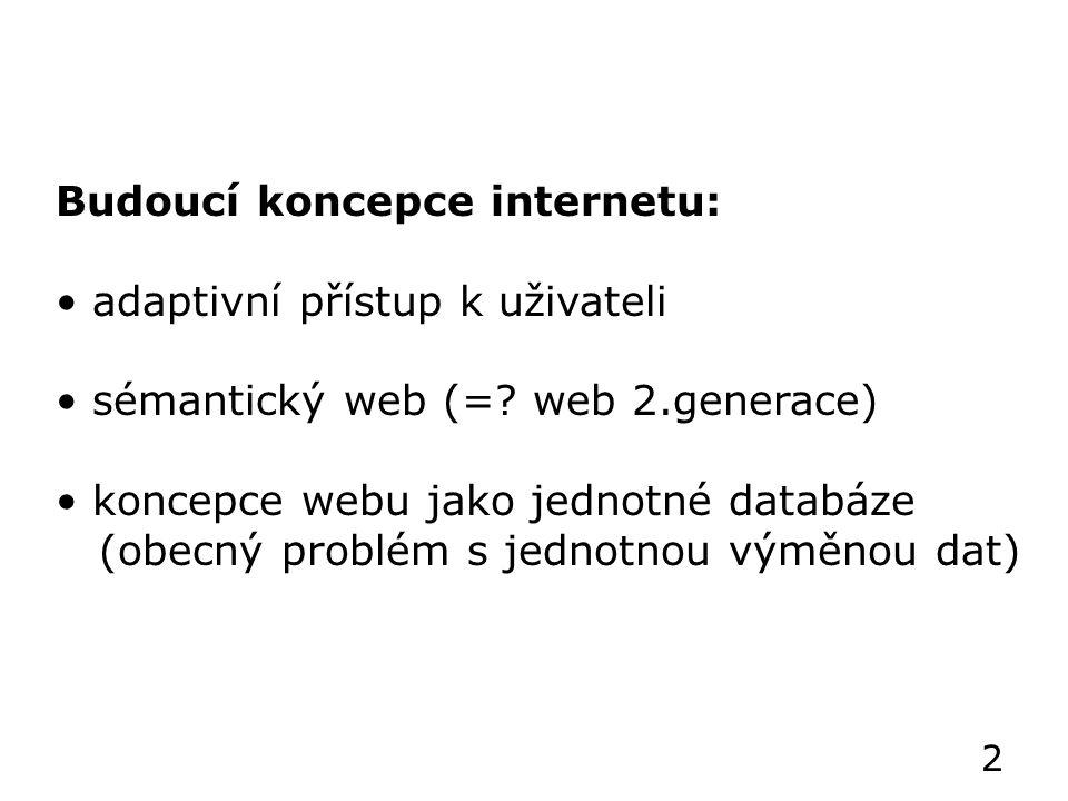 Budoucí koncepce internetu: adaptivní přístup k uživateli sémantický web (=.
