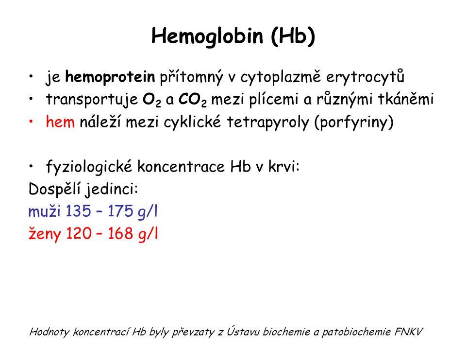 Hemoglobin (Hb) je hemoprotein přítomný v cytoplazmě erytrocytů transportuje O 2 a CO 2 mezi plícemi a různými tkáněmi hem náleží mezi cyklické tetrap