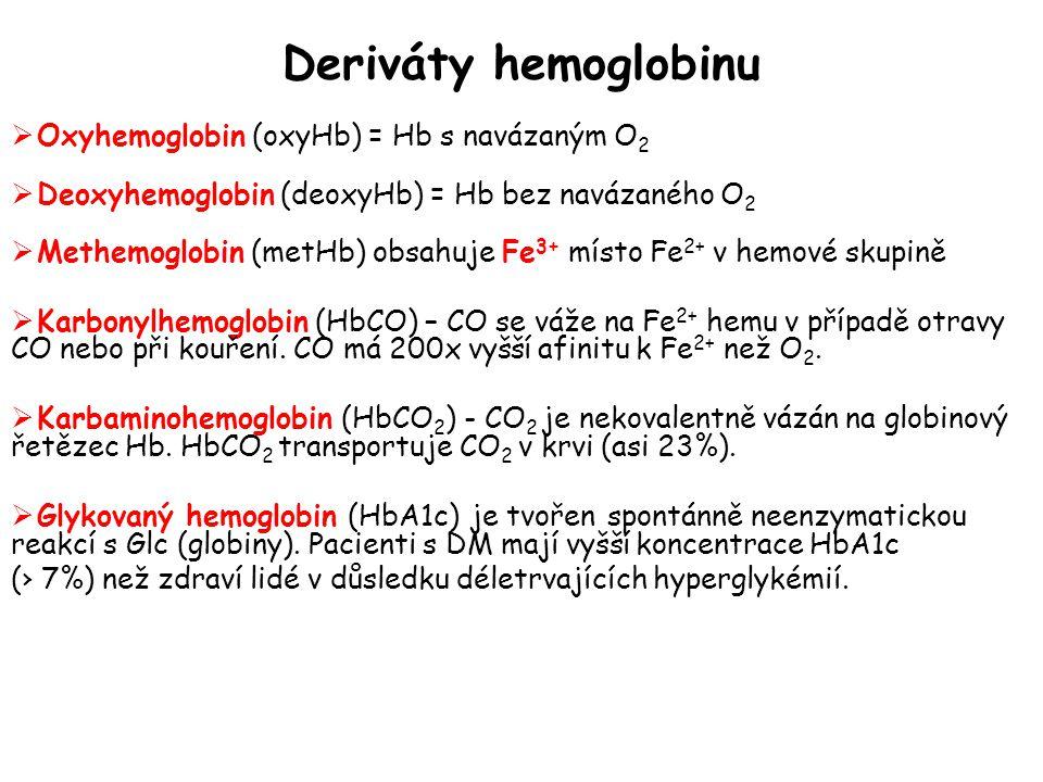 Deriváty hemoglobinu  Oxyhemoglobin (oxyHb) = Hb s navázaným O 2  Deoxyhemoglobin (deoxyHb) = Hb bez navázaného O 2  Methemoglobin (metHb) obsahuje