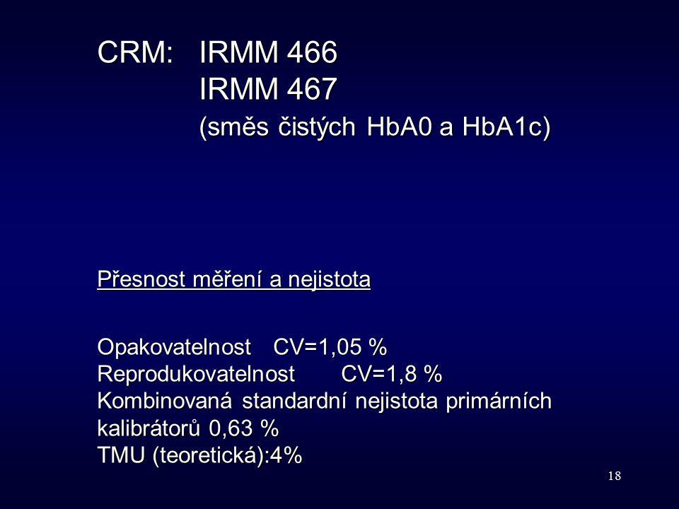 18 CRM:IRMM 466 IRMM 467 (směs čistých HbA0 a HbA1c) Přesnost měření a nejistota Opakovatelnost CV=1,05 % Reprodukovatelnost CV=1,8 % Kombinovaná stan