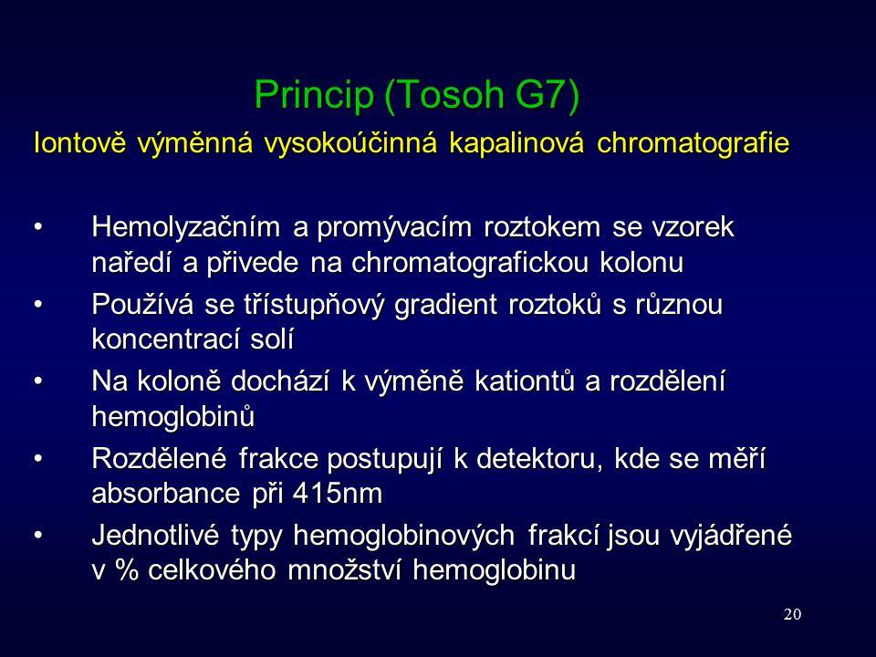 20 Princip (Tosoh G7) Iontově výměnná vysokoúčinná kapalinová chromatografie Hemolyzačním a promývacím roztokem se vzorek naředí a přivede na chromato