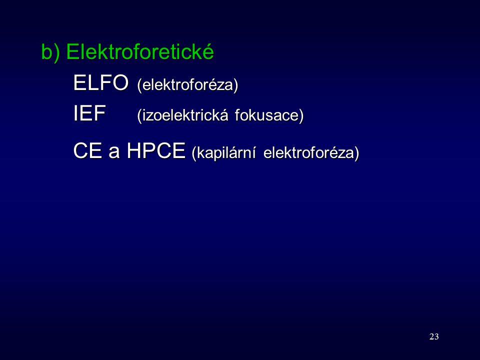 23 b) Elektroforetické ELFO (elektroforéza) IEF (izoelektrická fokusace) CE a HPCE (kapilární elektroforéza)