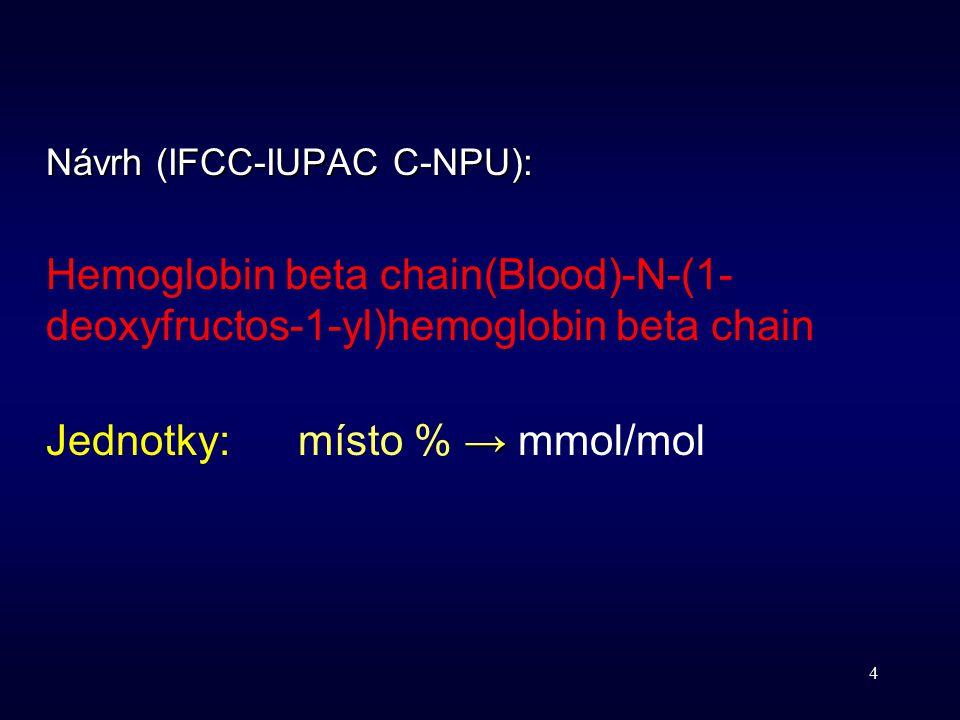 4 Návrh (IFCC-IUPAC C-NPU): Hemoglobin beta chain(Blood)-N-(1- deoxyfructos-1-yl)hemoglobin beta chain → Jednotky: místo % → mmol/mol