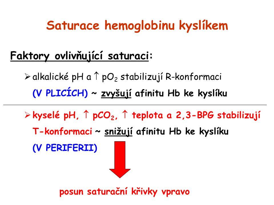 Saturace hemoglobinu kyslíkem Faktory ovlivňující saturaci:  alkalické pH a  pO 2 stabilizují R-konformaci (V PLICÍCH) ~ zvyšují afinitu Hb ke kyslí