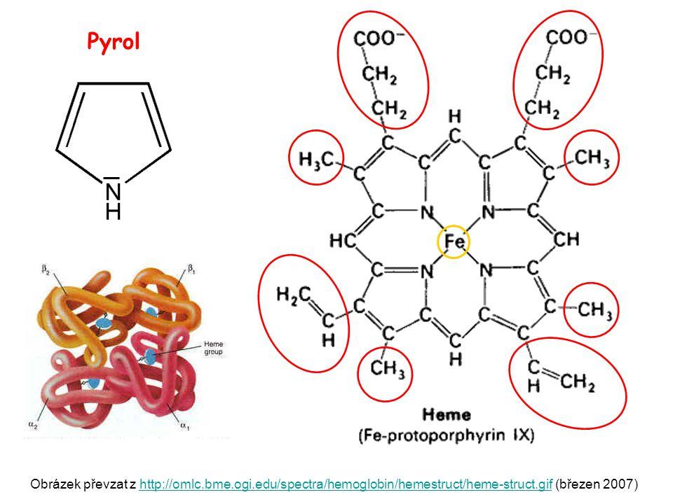 Obrázek převzat z http://dr-amy.com/rich/oxygen/fig1.gif (březen 2007)http://dr-amy.com/rich/oxygen/fig1.gif Saturace Hb oxidem uhelnatým / saturace Hb kyslíkem