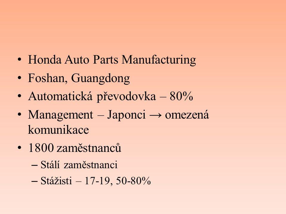 Honda Auto Parts Manufacturing Foshan, Guangdong Automatická převodovka – 80% Management – Japonci → omezená komunikace 1800 zaměstnanců – Stálí zaměs