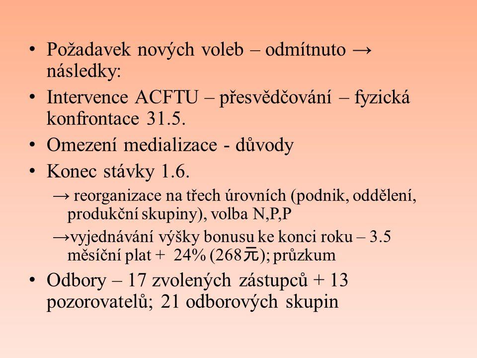 Požadavek nových voleb – odmítnuto → následky: Intervence ACFTU – přesvědčování – fyzická konfrontace 31.5. Omezení medializace - důvody Konec stávky