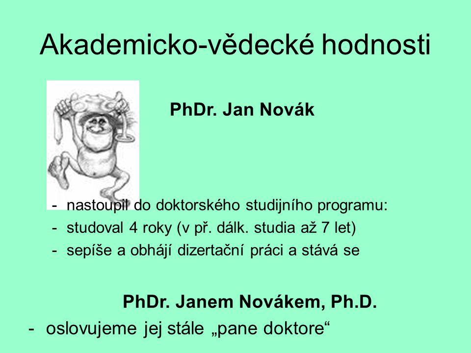 Akademicko-vědecké hodnosti PhDr.