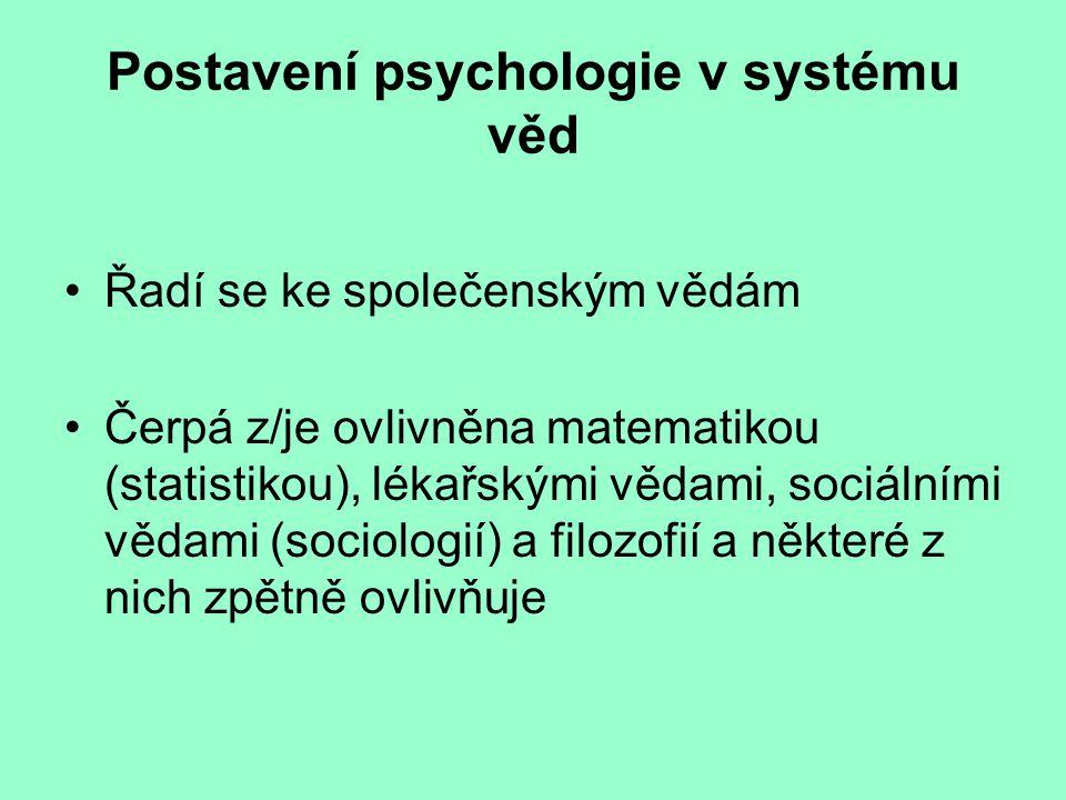 Postavení psychologie v systému věd Řadí se ke společenským vědám Čerpá z/je ovlivněna matematikou (statistikou), lékařskými vědami, sociálními vědami (sociologií) a filozofií a některé z nich zpětně ovlivňuje