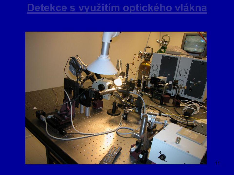 11 Detekce s využitím optického vlákna