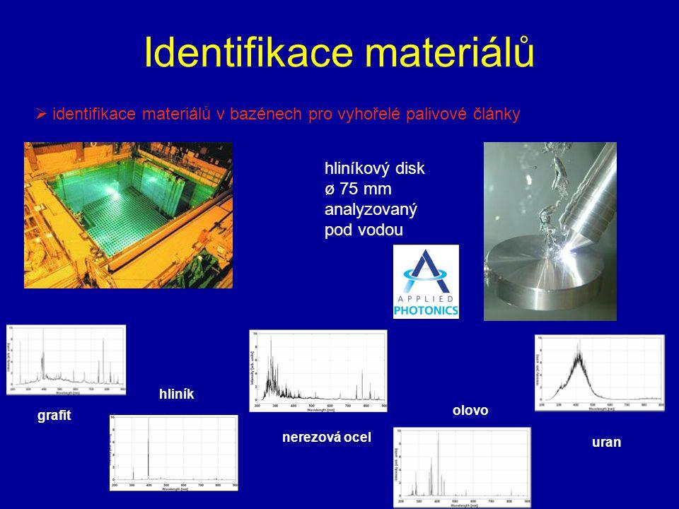 Identifikace materiálů  identifikace materiálů v bazénech pro vyhořelé palivové články hliníkový disk ø 75 mm analyzovaný pod vodou grafit hliník ner