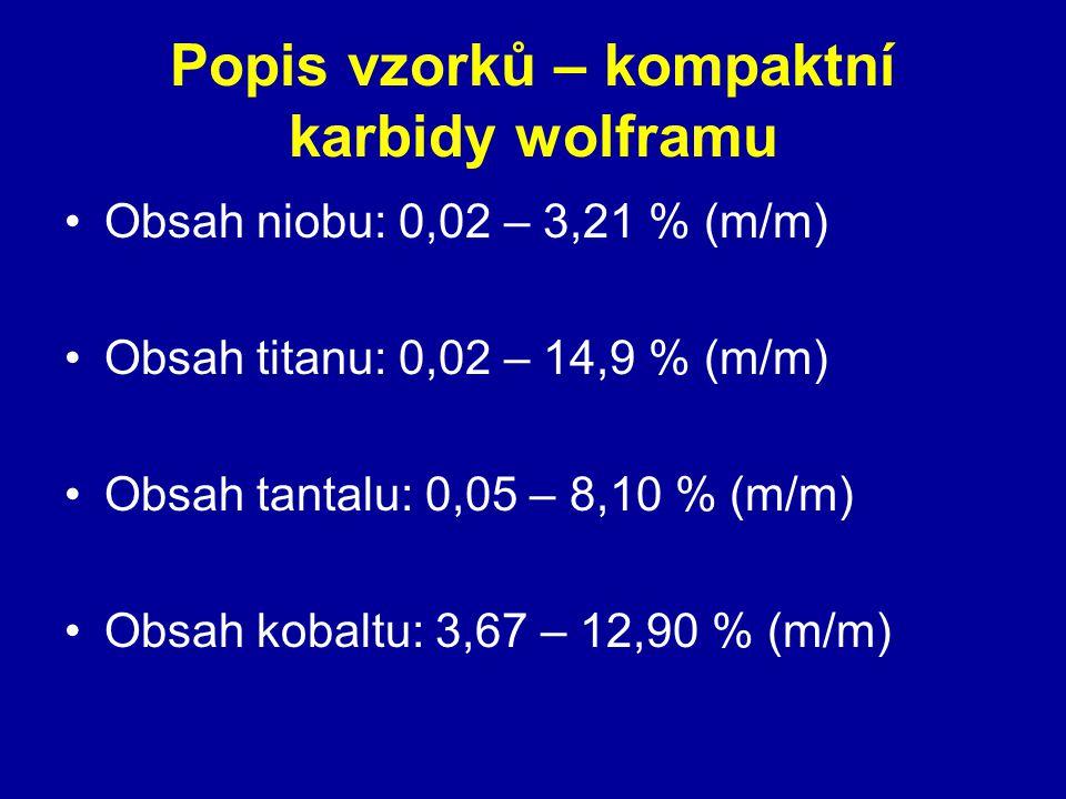 Popis vzorků – kompaktní karbidy wolframu Obsah niobu: 0,02 – 3,21 % (m/m) Obsah titanu: 0,02 – 14,9 % (m/m) Obsah tantalu: 0,05 – 8,10 % (m/m) Obsah