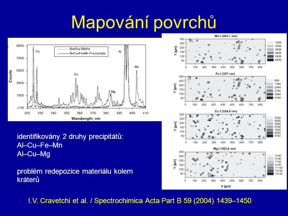 Mapování povrchů I.V. Cravetchi et al. / Spectrochimica Acta Part B 59 (2004) 1439–1450 identifikovány 2 druhy precipitátů: Al–Cu–Fe–Mn Al–Cu–Mg probl