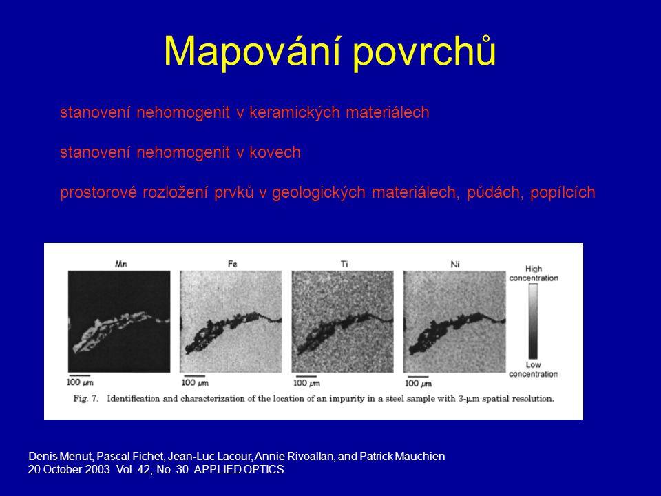 Mapování povrchů Denis Menut, Pascal Fichet, Jean-Luc Lacour, Annie Rivoallan, and Patrick Mauchien 20 October 2003 Vol. 42, No. 30 APPLIED OPTICS sta