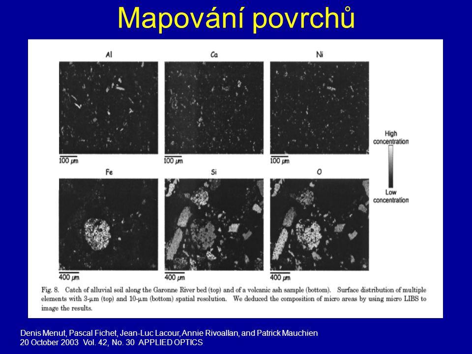 Mapování povrchů Denis Menut, Pascal Fichet, Jean-Luc Lacour, Annie Rivoallan, and Patrick Mauchien 20 October 2003 Vol. 42, No. 30 APPLIED OPTICS