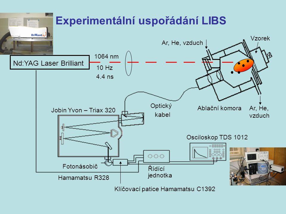 Experimentální uspořádání LIBS Nd:YAG Laser Brilliant 1064 nm 10 Hz 4.4 ns Ablační komoraAr, He, vzduch Vzorek Optický kabel Osciloskop TDS 1012 Řídíc