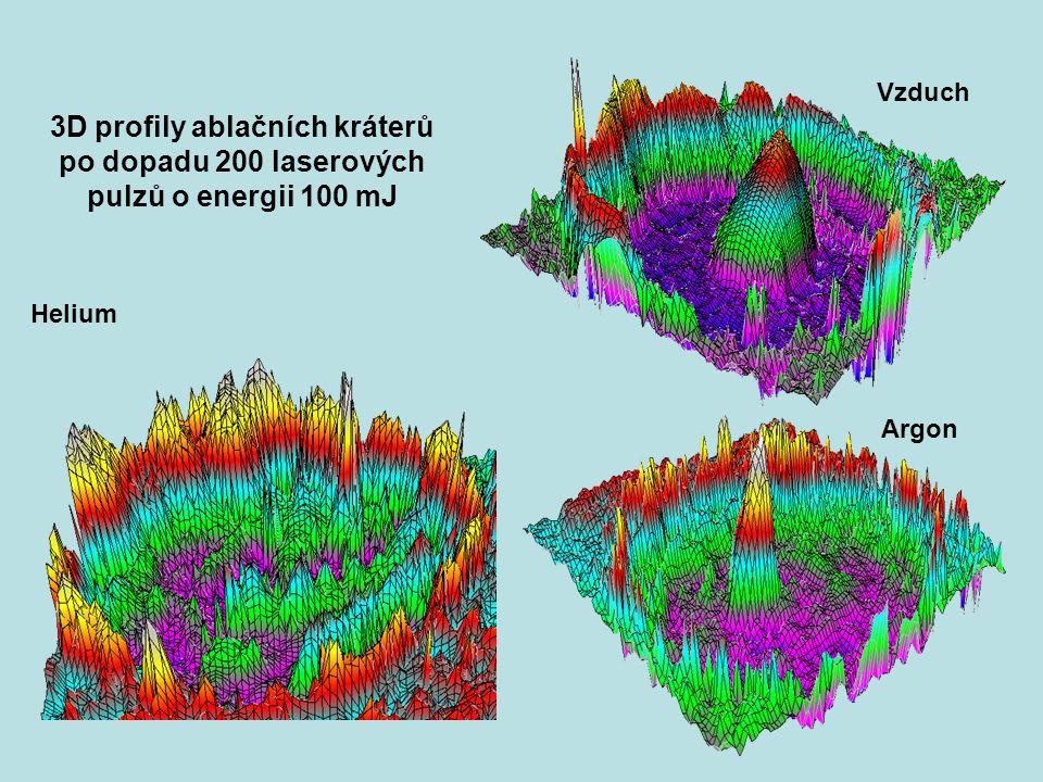 Vzduch Argon Helium 3D profily ablačních kráterů po dopadu 200 laserových pulzů o energii 100 mJ