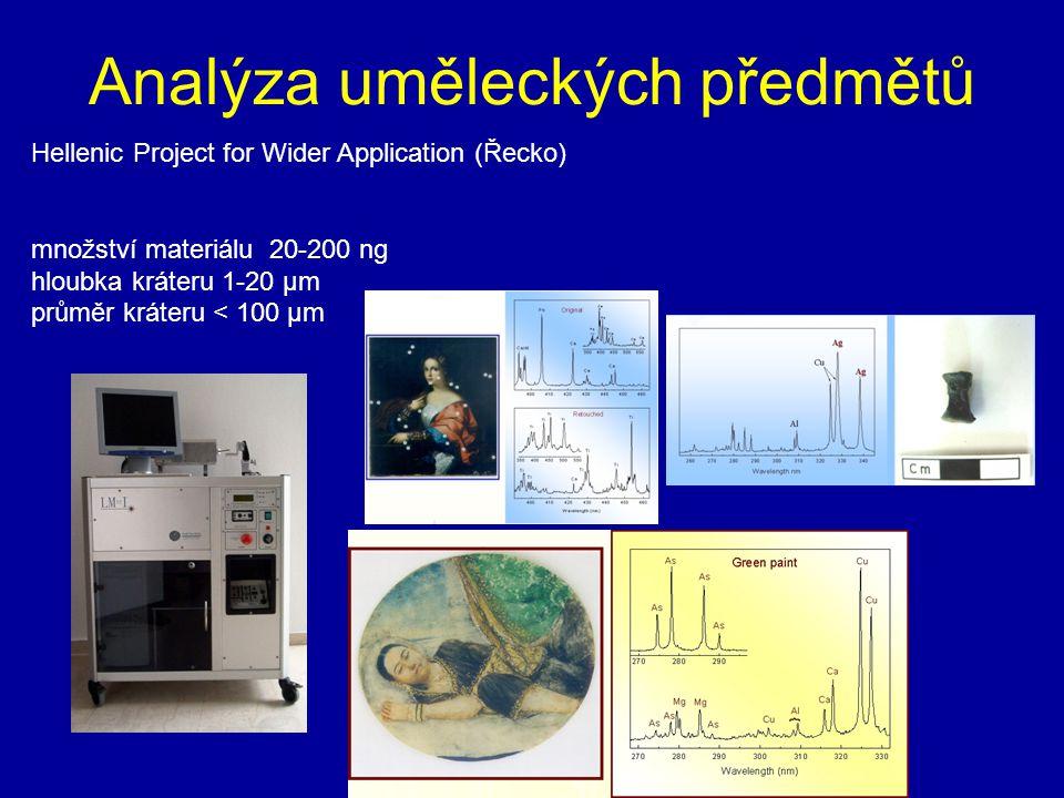 Analýza uměleckých předmětů Hellenic Project for Wider Application (Řecko) množství materiálu 20-200 ng hloubka kráteru 1-20 μm průměr kráteru < 100 μ