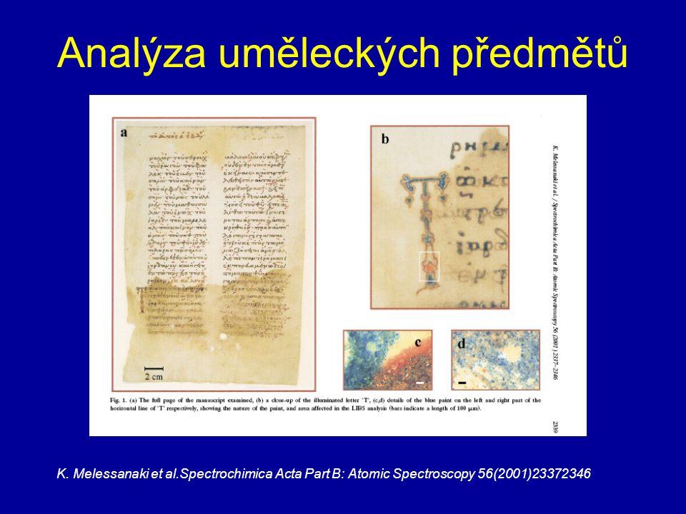 Analýza uměleckých předmětů K. Melessanaki et al.Spectrochimica Acta Part B: Atomic Spectroscopy 56(2001)23372346