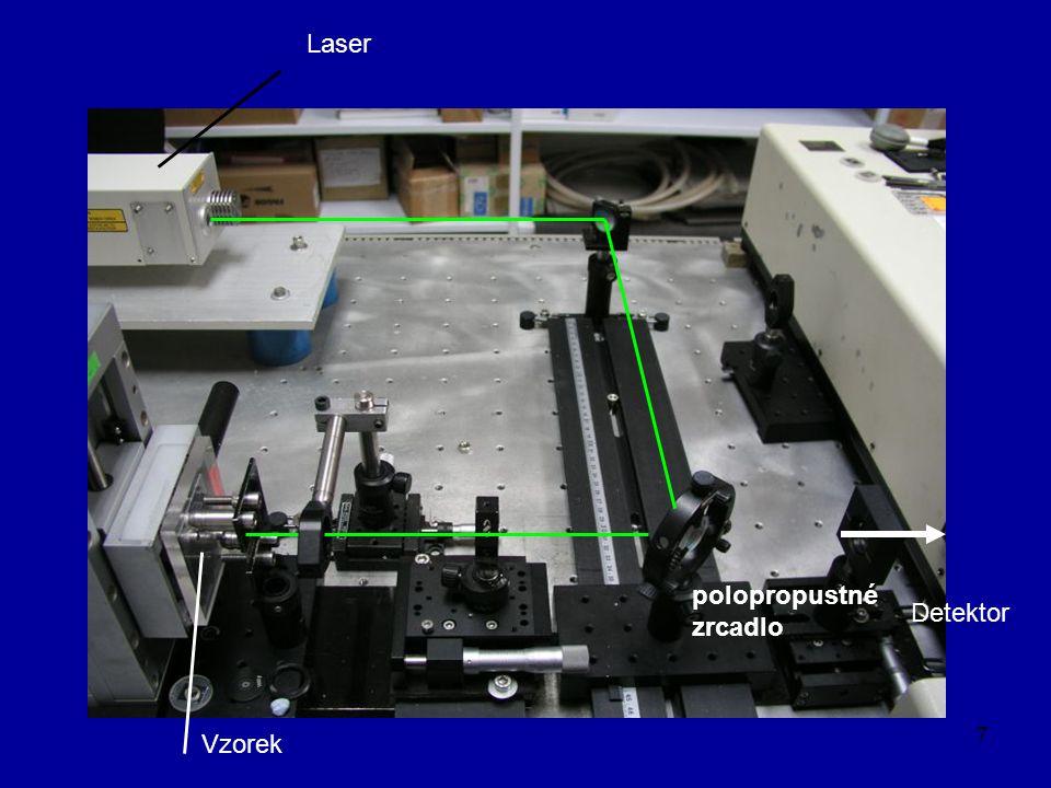 8 Uspořádání s optickými vlákny přenosná mobilní zařízení – in-situ monitoring vzorek Spektrometr (časově rozlišený signál) Laser adaptér PC sonda optické vlákno