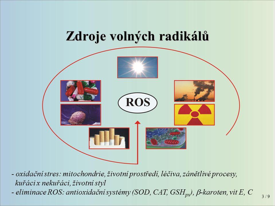 Oxidace katalyzovaná ROS - vznik 4 tříd konstitučních isomerů, v každé třídě 2 4 optických isomerů - 5 chirálních uhlíků 4 / 9