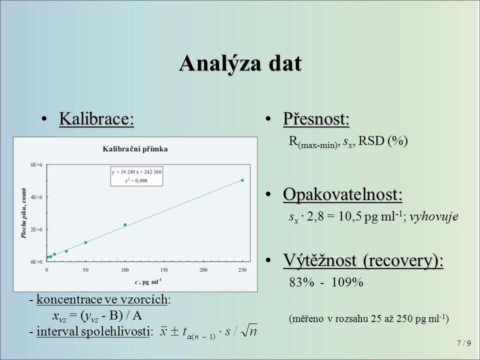 7 / 9 Analýza dat Kalibrace:Kalibrace: Přesnost:Přesnost: R (max-min), s x, RSD (%) Opakovatelnost:Opakovatelnost: s x.