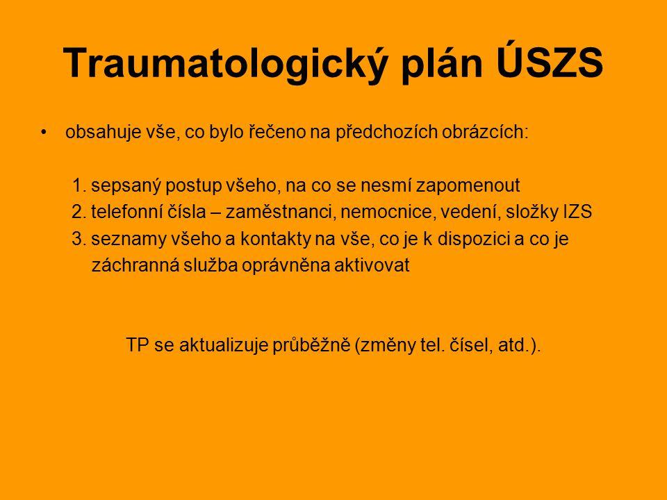Traumatologický plán ÚSZS obsahuje vše, co bylo řečeno na předchozích obrázcích: 1.
