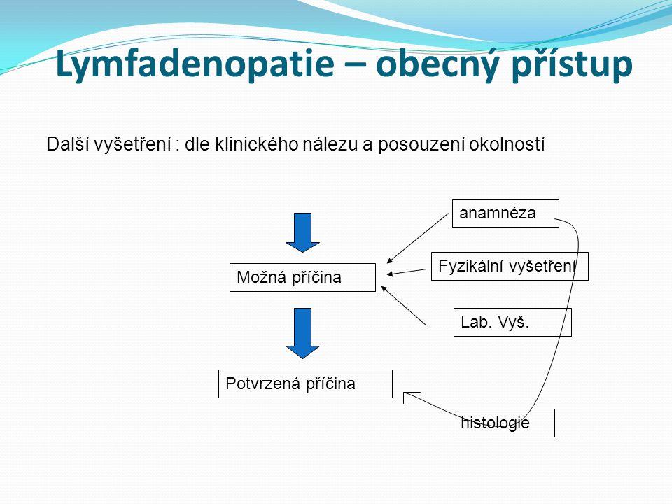Lymfadenopatie – obecný přístup Další vyšetření : dle klinického nálezu a posouzení okolností Možná příčina Potvrzená příčina anamnéza Fyzikální vyšetření Lab.