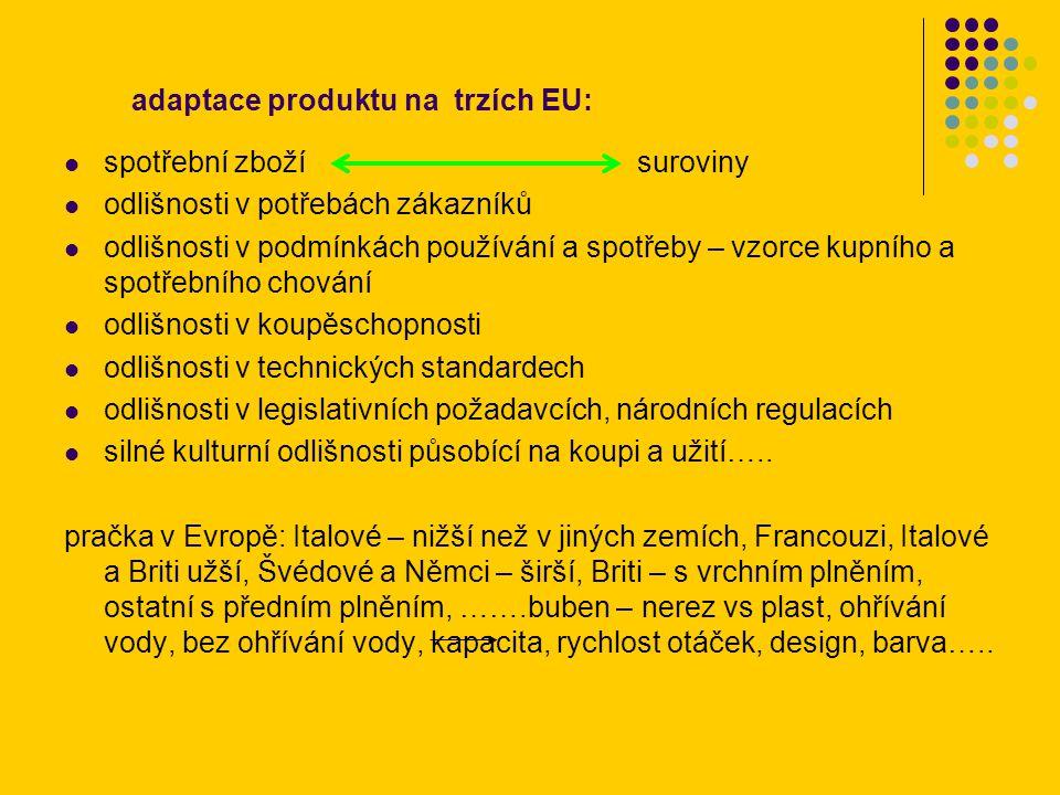 adaptace produktu na trzích EU: spotřební zboží suroviny odlišnosti v potřebách zákazníků odlišnosti v podmínkách používání a spotřeby – vzorce kupního a spotřebního chování odlišnosti v koupěschopnosti odlišnosti v technických standardech odlišnosti v legislativních požadavcích, národních regulacích silné kulturní odlišnosti působící na koupi a užití…..
