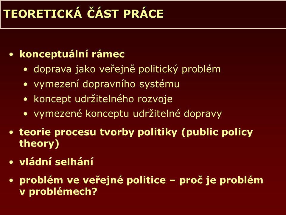 TEORETICKÁ ČÁST PRÁCE konceptuální rámec doprava jako veřejně politický problém vymezení dopravního systému koncept udržitelného rozvoje vymezené konceptu udržitelné dopravy teorie procesu tvorby politiky (public policy theory) vládní selhání problém ve veřejné politice – proč je problém v problémech