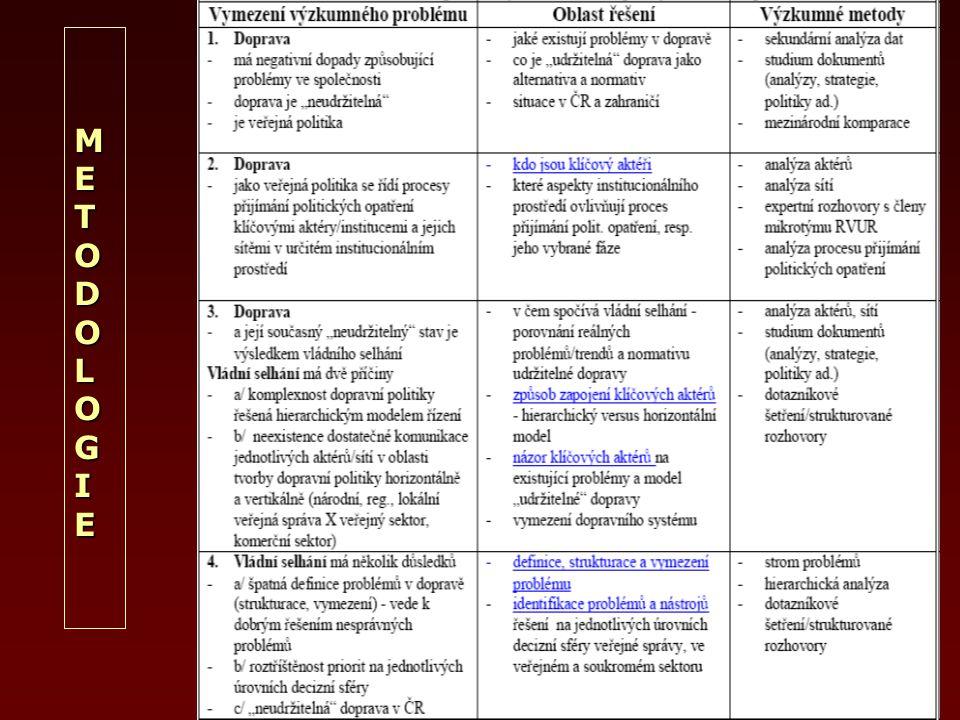METODOLOGIEMETODOLOGIEMETODOLOGIEMETODOLOGIE