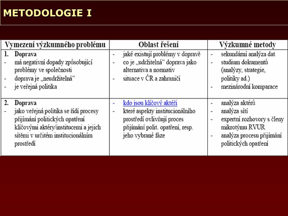 METODOLOGIE I