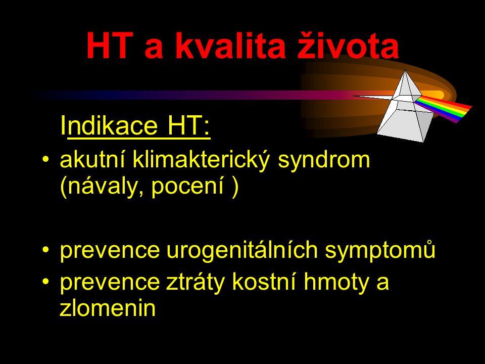 HT a kvalita života Indikace HT: akutní klimakterický syndrom (návaly, pocení ) prevence urogenitálních symptomů prevence ztráty kostní hmoty a zlomen