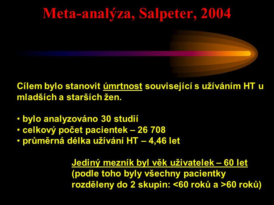 Meta-analýza, Salpeter, 2004 Cílem bylo stanovit úmrtnost související s užíváním HT u mladších a starších žen. bylo analyzováno 30 studií celkový poče