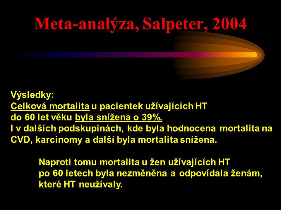 Meta-analýza, Salpeter, 2004 Výsledky: Celková mortalita u pacientek užívajících HT do 60 let věku byla snížena o 39%. I v dalších podskupinách, kde b