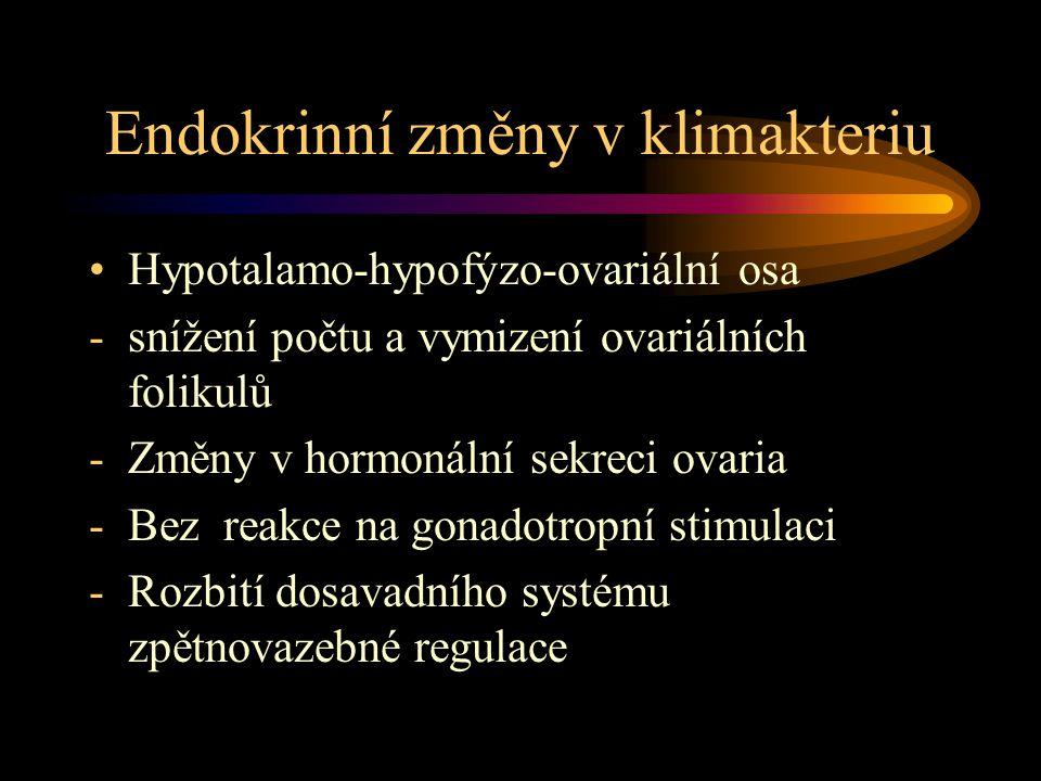 Klimakterický syndrom Akutní (vegetativní)– vasomotorické potíže, návaly horka –obličej a hruď, vzestup kožní teploty, pocení – v noci, bolesti hlavy, závratě, parestézie, psychické potíže, nespavost, poruchy srdečního rytmu, tachykardie bolesti kloubů, bolesti v srdeční krajině, trávicí potíže - nauzea, obstipace, zvracení, obtíže sexuálního rázu -trvání epizod 0,5 – 5 min -frekvence individuální - několik let až měsíců kolem menopauzy (10-25% žen), za 2-4 týdny po chirurgické kastraci -postihuje 85 % žen -ústup potíží do 2 let, ale ¼ žen trpí více než 5 let, některé až 40 let Akutní potíže vážněji neohrožují zdraví ženy, snižují významně kvalitu života.