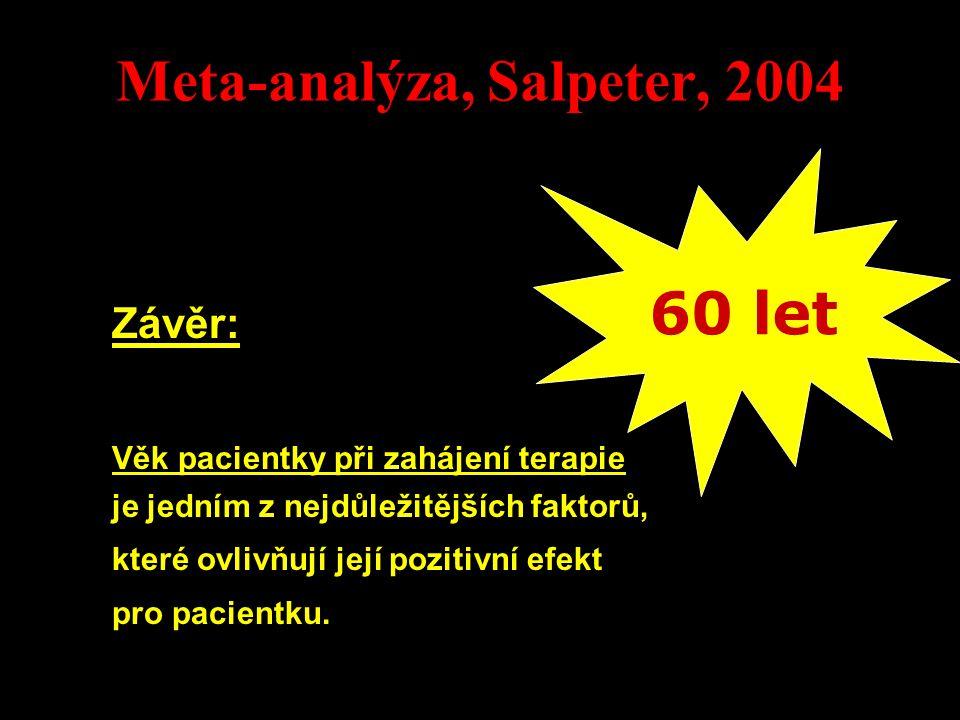 Meta-analýza, Salpeter, 2004 Závěr: Věk pacientky při zahájení terapie je jedním z nejdůležitějších faktorů, které ovlivňují její pozitivní efekt pro