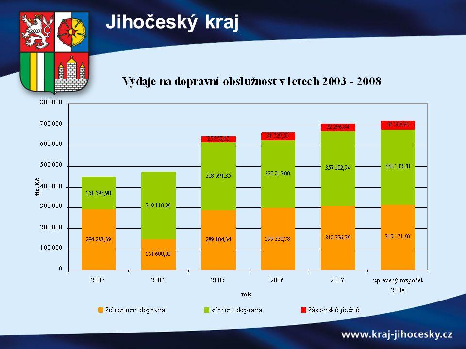 Projekce obyvatelstva Jihočeského kraje - senioři - rok 2002, 2005, 2010, 2015, 2020 Oproti roku 2002 se v Jihočeském kraji v roce 2020 zvýší počet seniorů nad 65 let o 39 296 Zdroj: ČSÚ, Krajská reprezentace České Budějovice