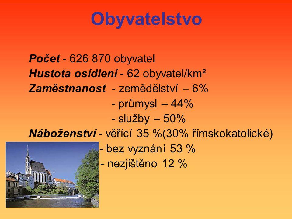 Sídla Krajské město - České Budějovice - 180 024 obyvatel Okresní města : Český Krumlov - 60 522 obyv.