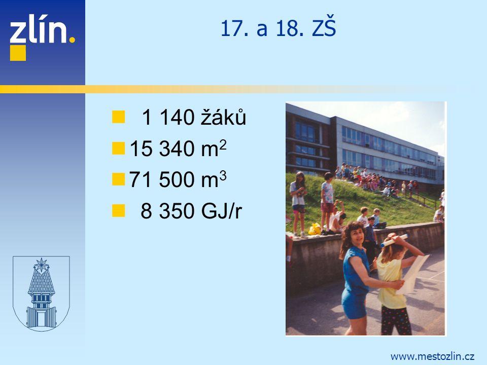 www.mestozlin.cz 17. a 18. ZŠ 1 140 žáků 15 340 m 2 71 500 m 3 8 350 GJ/r