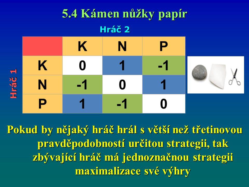 5.4 Kámen nůžky papír Pokud by nějaký hráč hrál s větší než třetinovou pravděpodobností určitou strategii, tak zbývající hráč má jednoznačnou strategi