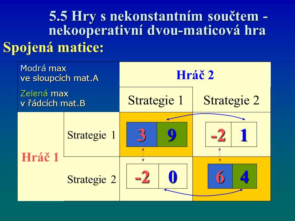5.5 Hry s nekonstantním součtem - nekooperativní dvou-maticová hra 5.5 Hry s nekonstantním součtem - nekooperativní dvou-maticová hra Spojená matice: