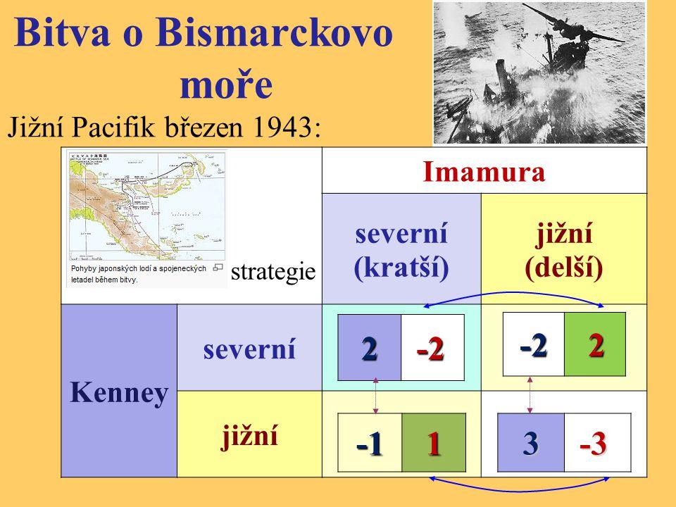 strategie Imamura severní (kratší) jižní (delší) Kenney severní jižní 2 -2 -2 -2 2 13 -3 -3 Jižní Pacifik březen 1943: